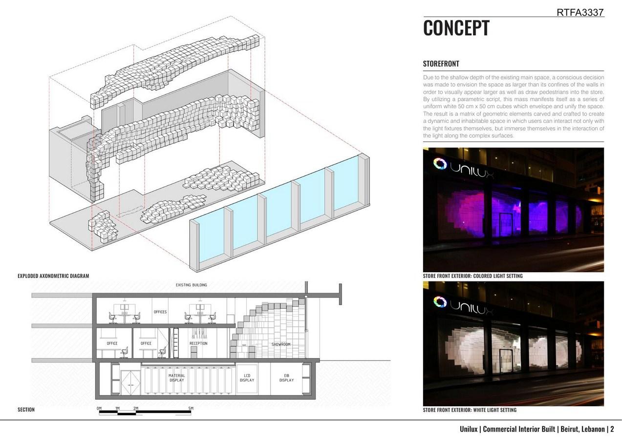 Unilux Soma Architects
