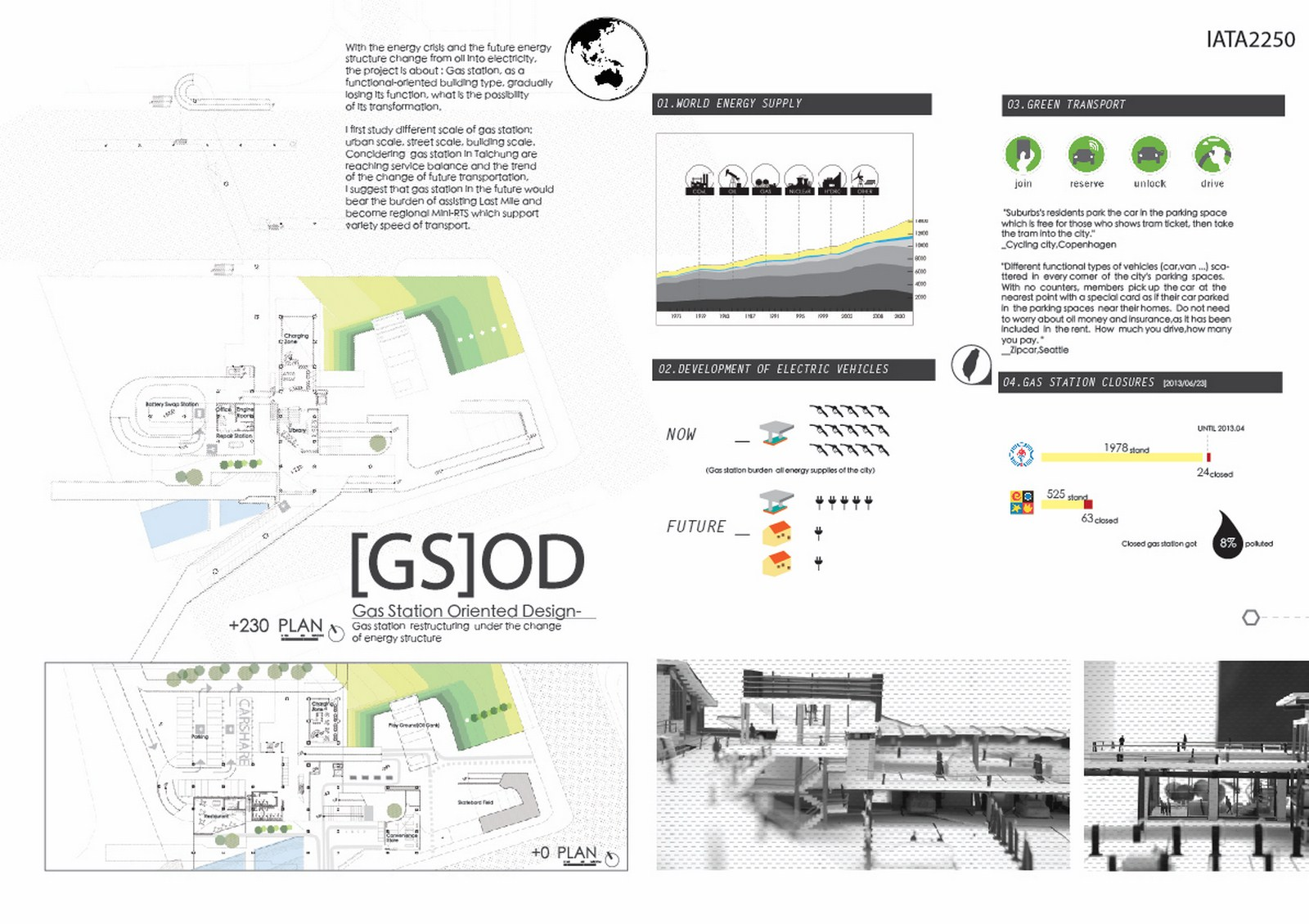 [GS]OD-Gas Station Oriented Design By Chia Hsuan Chang - Sheet1