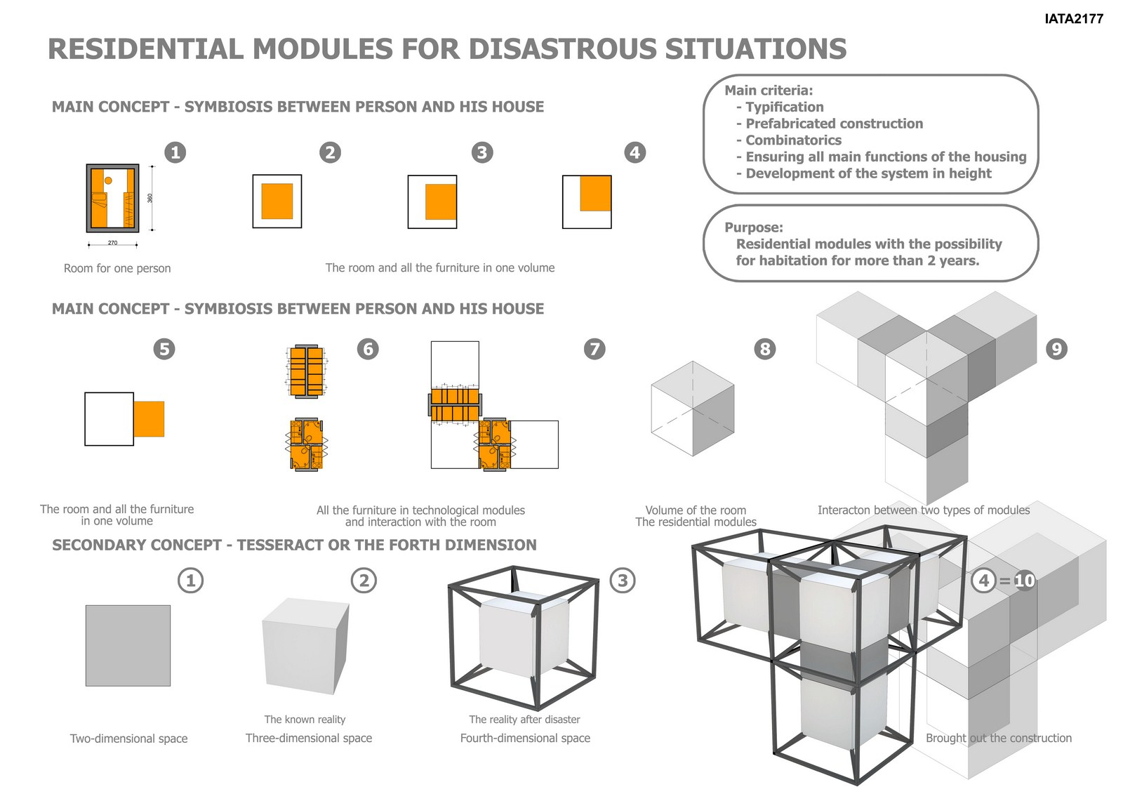 Residentioa Modules For Disastrous Situations by Veselina Mireva - Sheet1