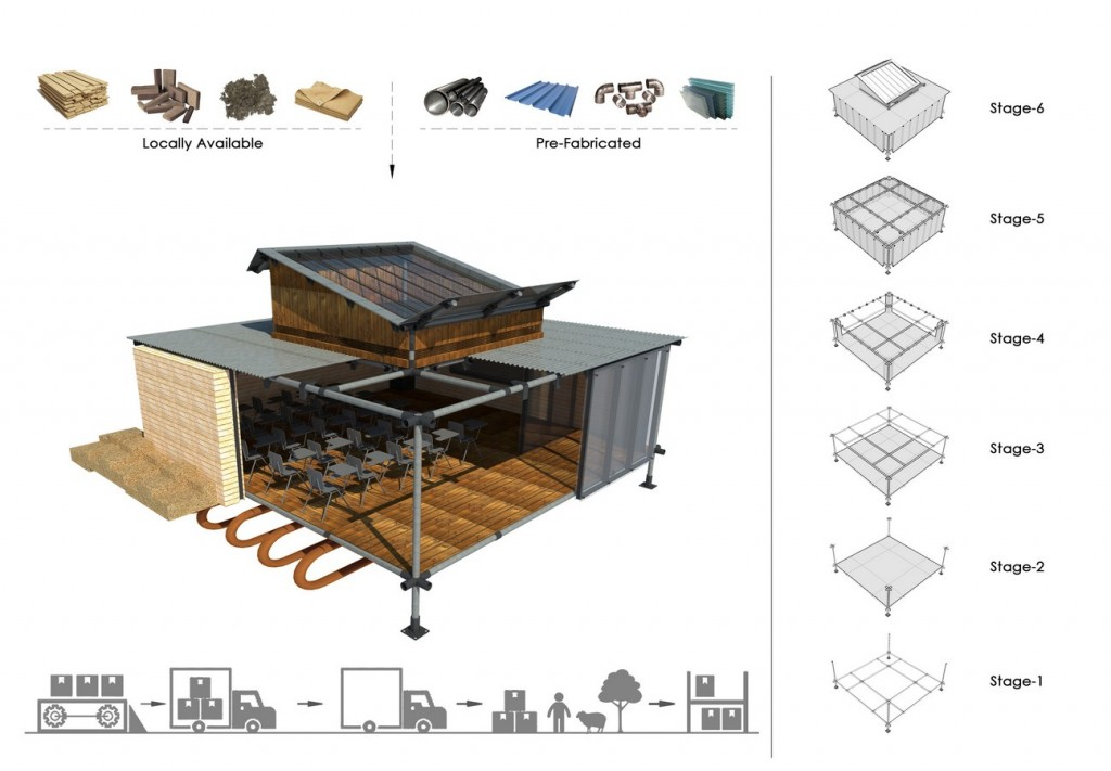 Materials & Construction Stages © Chaukor Studio