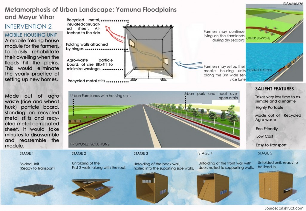 Metamorphosis of Urban Landscape Yamuna Floodplains  and Mayur Vihar (3)