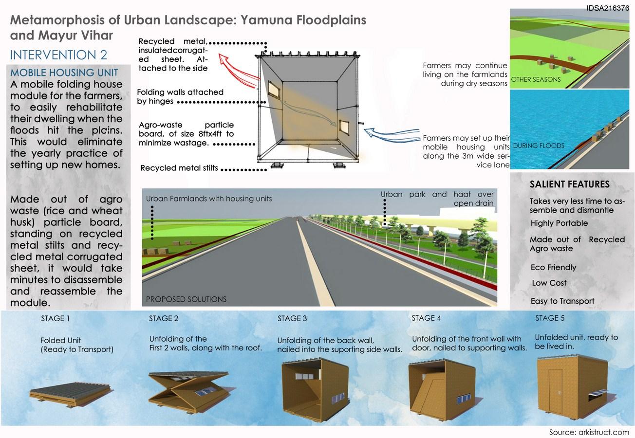 Metamorphosis of urban landscape yamuna floodplains and mayur metamorphosis of urban landscape yamuna floodplains and mayur vihar 3 pooptronica