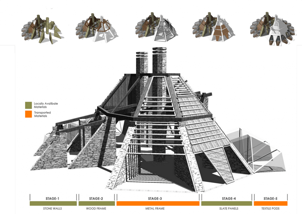 Construction Stages & Materials © Chaukor Studio