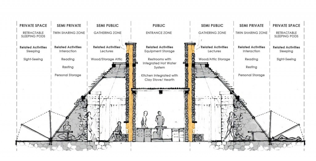 Section Details Zoning © Chaukor Studio