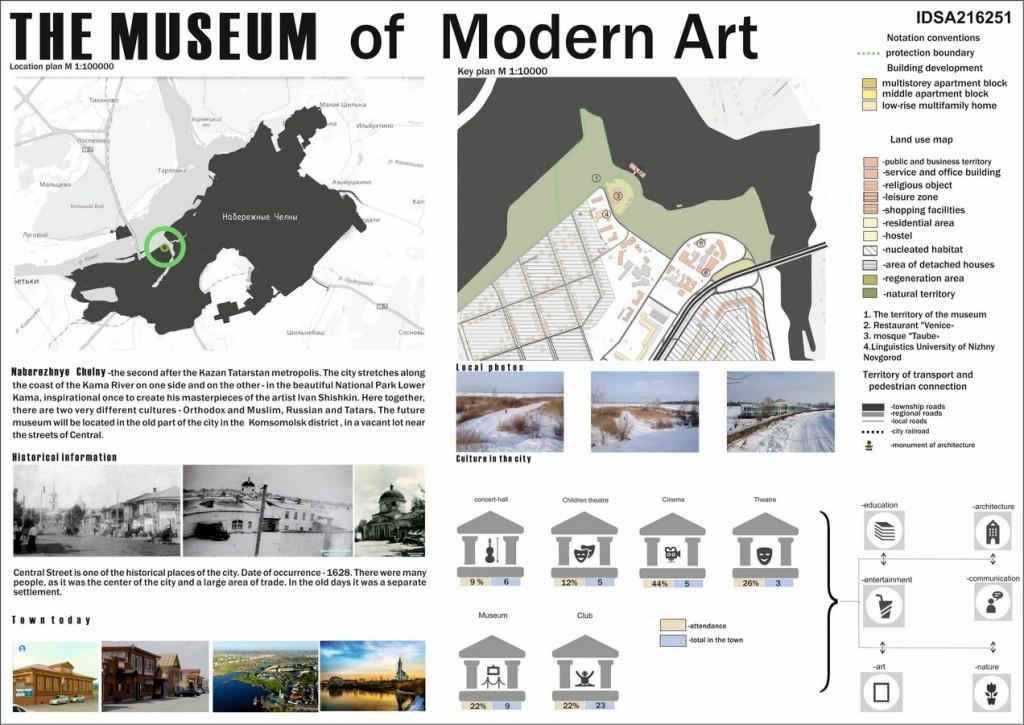 The Museum of Modern Art (1)