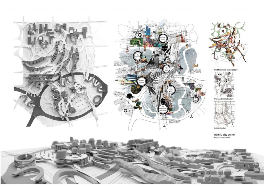 Hybrid city3