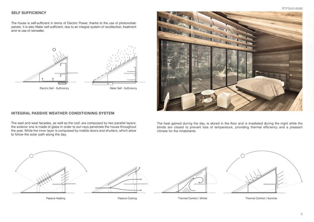 Cabin (3)