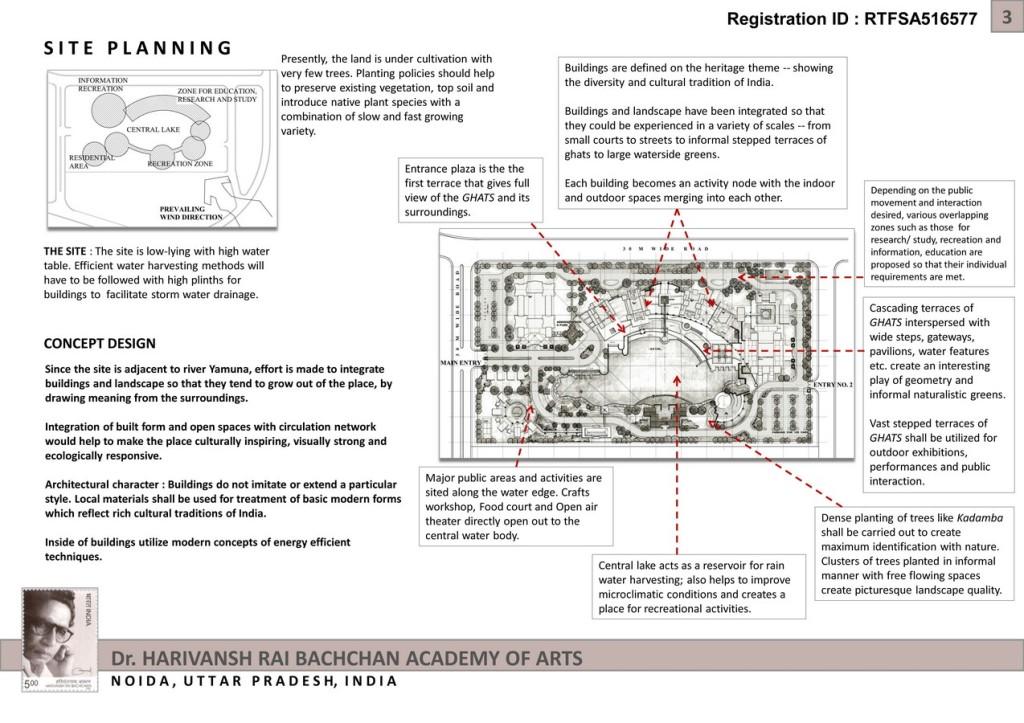 HARIVANSH RAI BACHCHAN ACADEMY OF ARTS, NOIDA, INDIA (3)