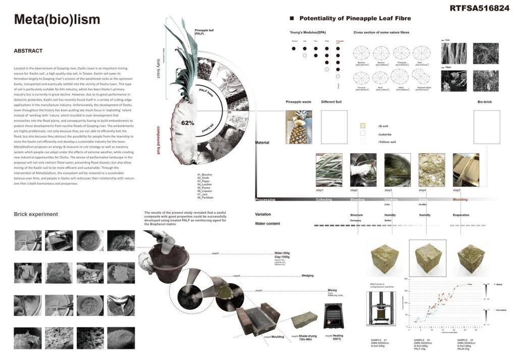 Meta(bio)lism (1)