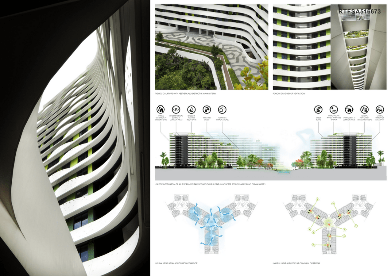 Punggol waterway terraces group8asia rethinking the for Waterway terrace 2