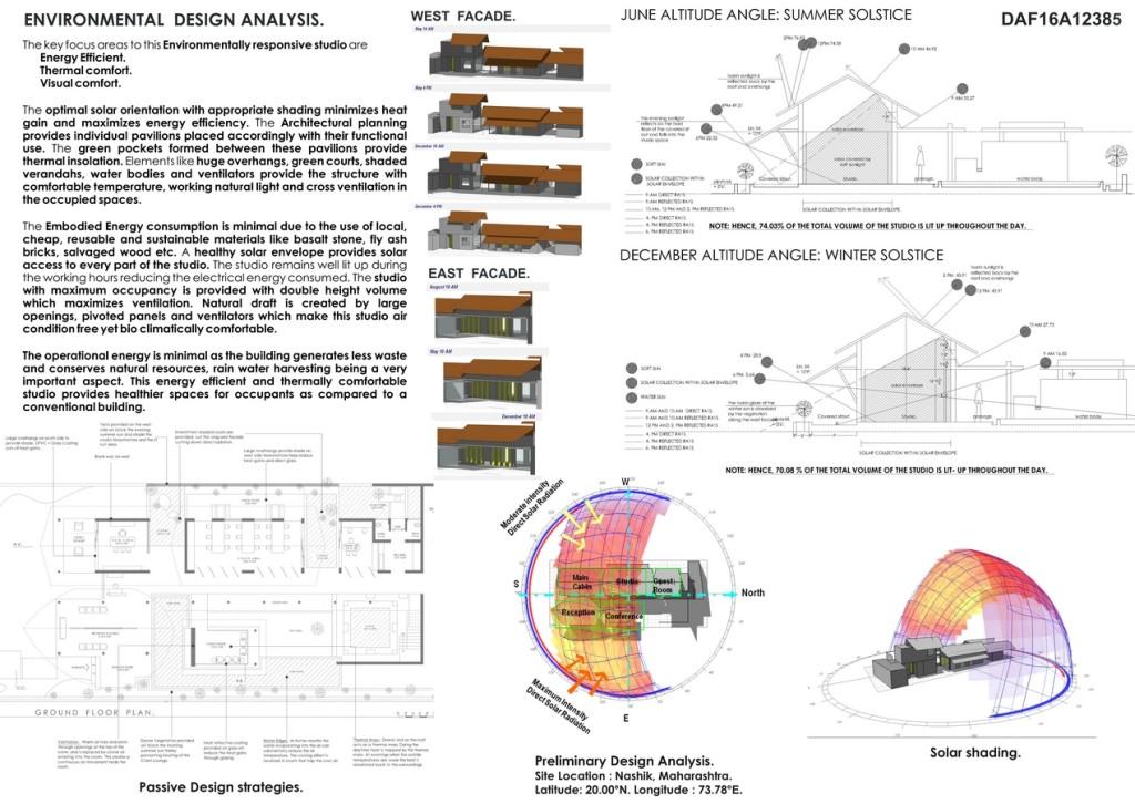 Design Studio (2)