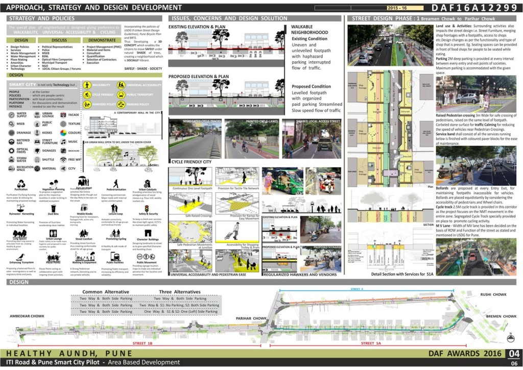 Iti Street - Smart City - Healthy Aundh Pune (4)