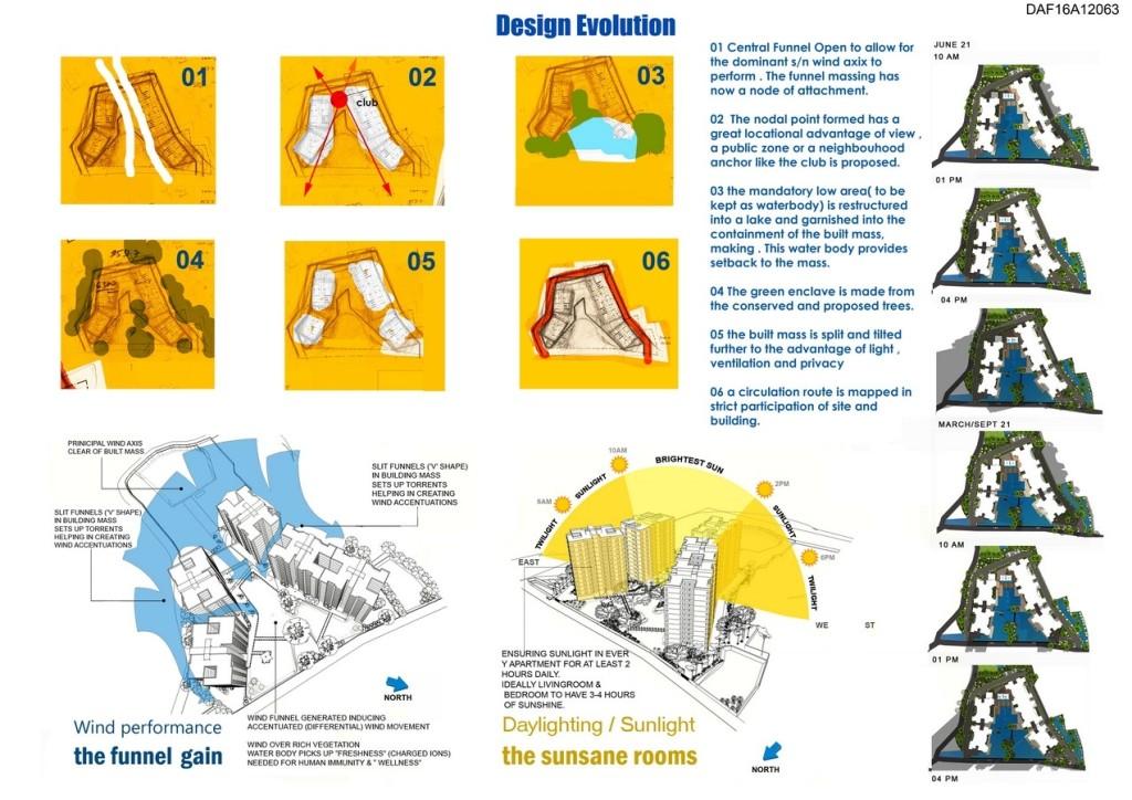 Jiva Housing By Salient, Studio For Architecture Landscape Interior & Enterprise Pvt. Ltd.