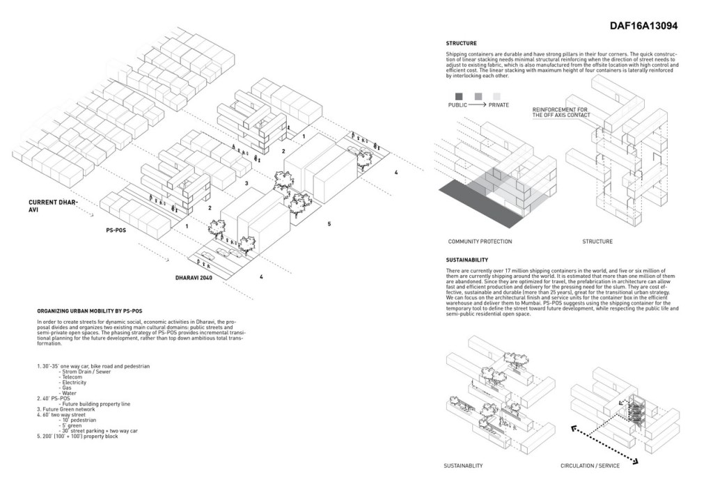 Ps-Pos (Prefabricated Streets-Prefabricated Open Spaces) By Dioinno Architecture Pllc