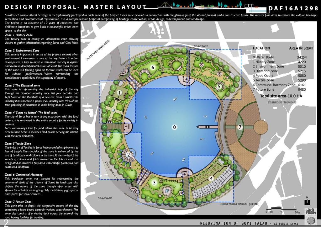 Rejuvenation Of Gopi Talao As A Public Space (2)