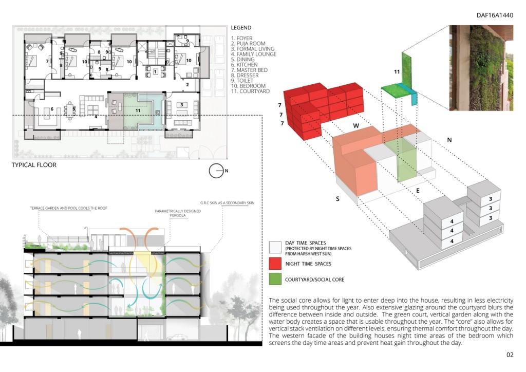 Skinned Housing (2)
