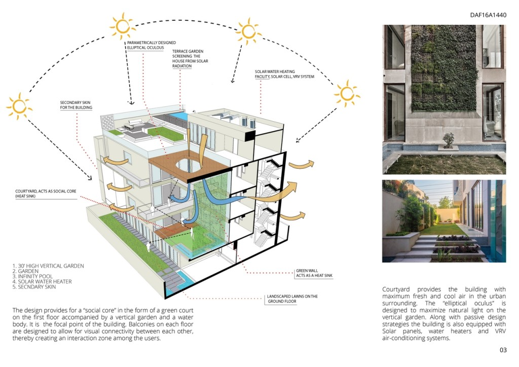 Skinned Housing By Zero Energy Design Lab