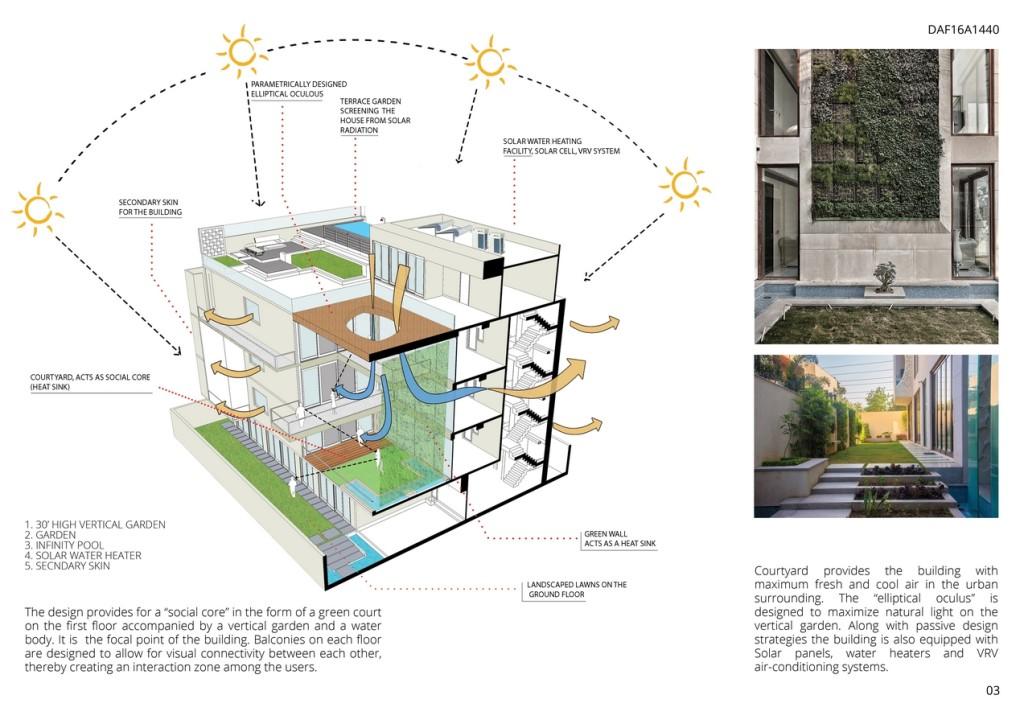 Skinned Housing (3)