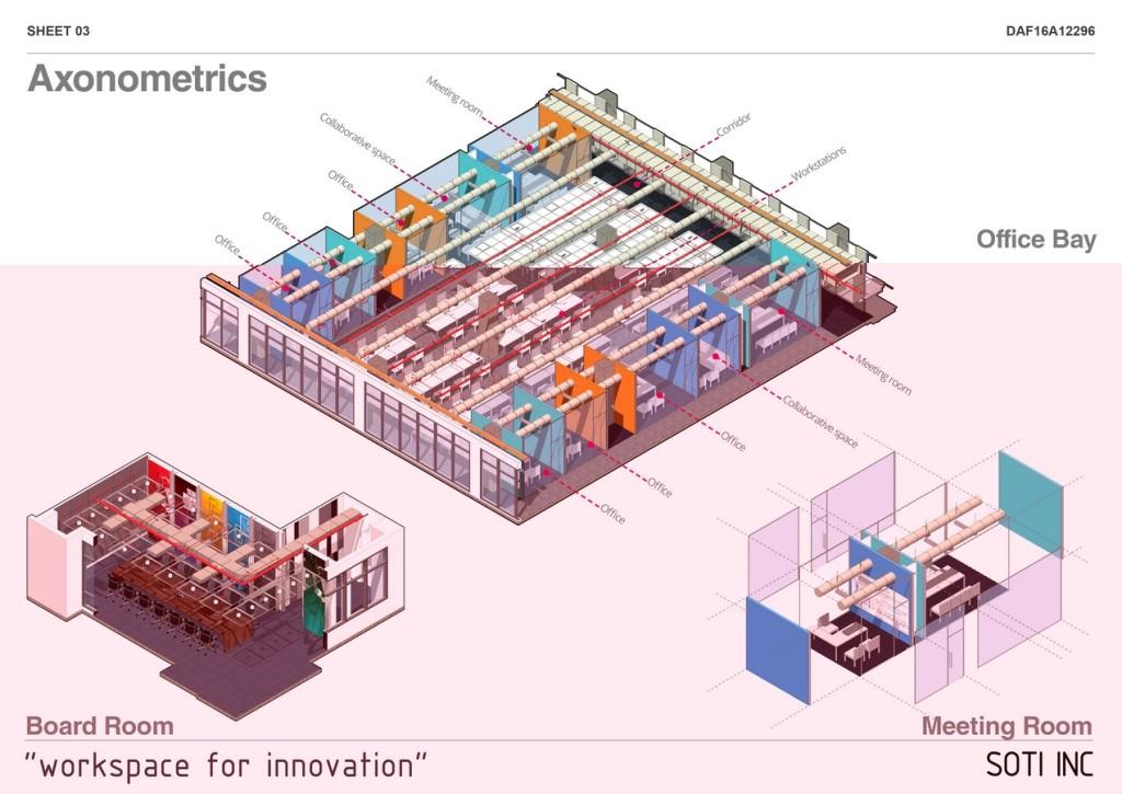 Soti - Workspace For Innovation (3)
