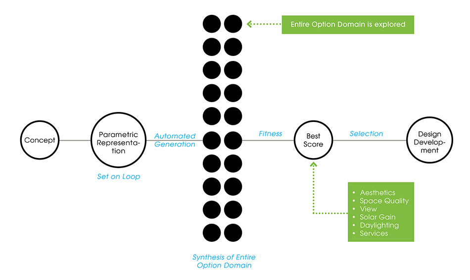 parametric-workflow-1