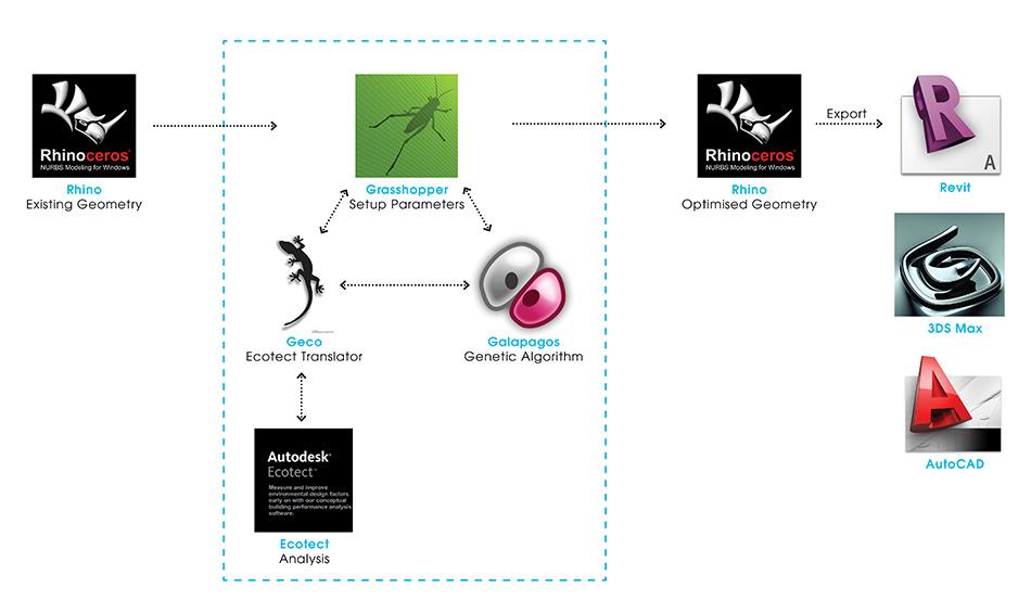 parametric-workflow-2