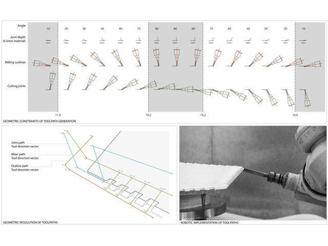 Amazing Design ICD/ITKE Research Pavilion - Sheet10