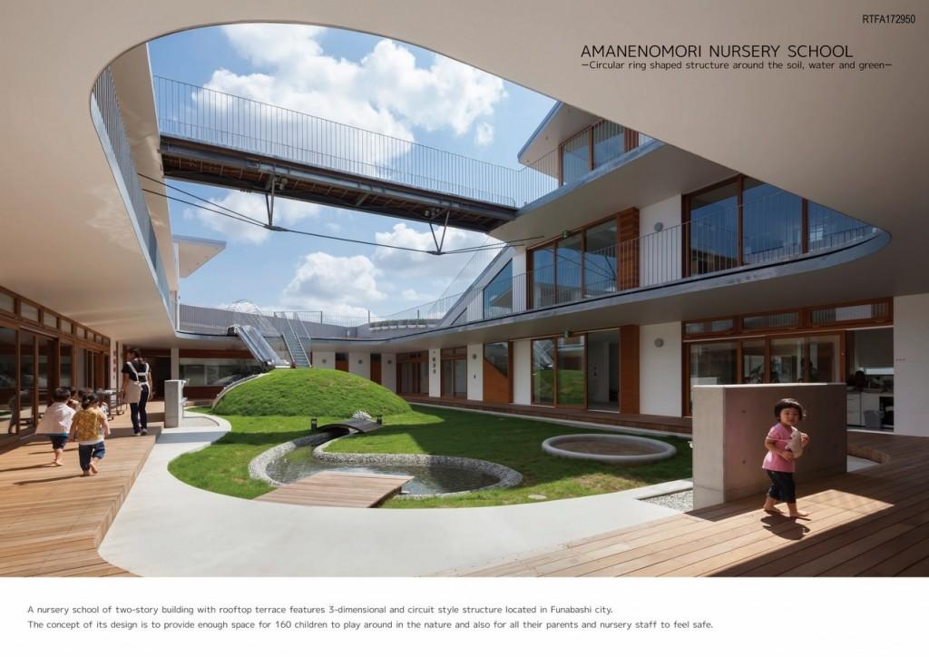 AMANENOMORI NURSERY SCHOOL (1)