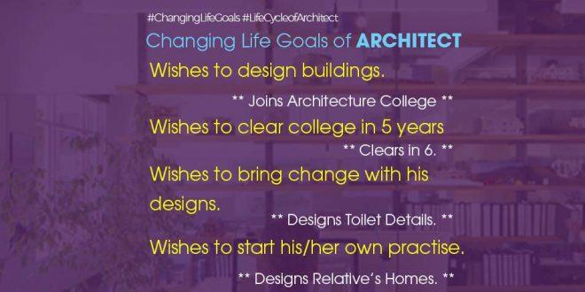 Changing Life Goal Of Architect Rethinking The Future Rtf