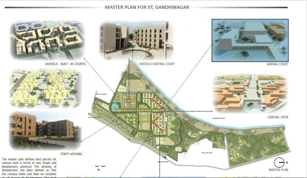 Iit gandhinagar master planning by space design for Design and development consultants