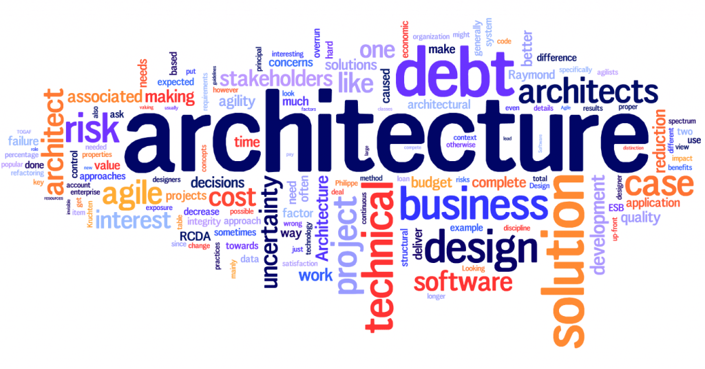 Understand why hiring an architect can make the work more ...