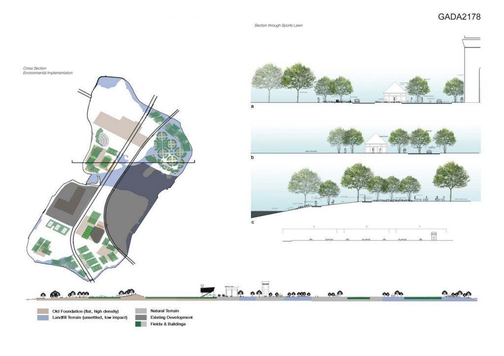 Randall's Island Redevelopment   Ricardo Zurita Architecture ... on