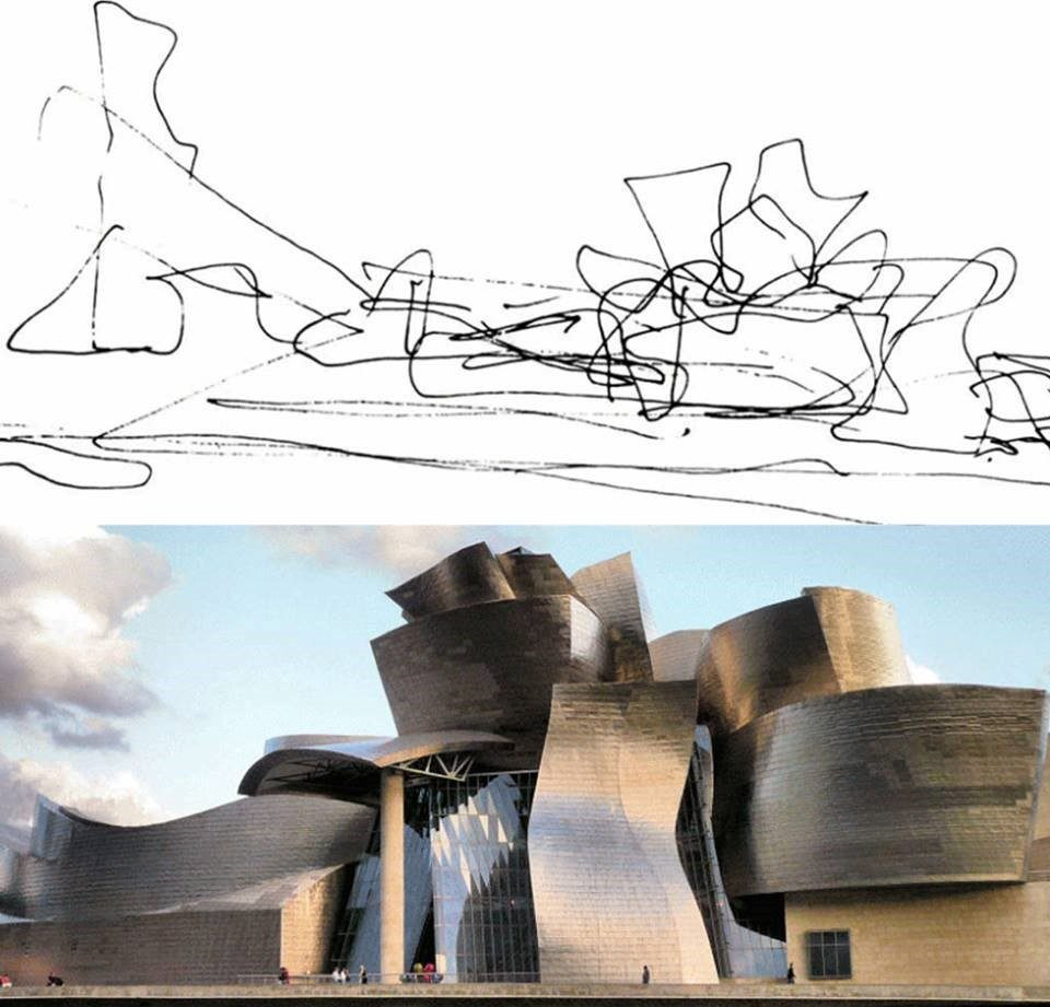 FRANK O GEHRY: Commemorating Architects on their Birthdays - Sheet2