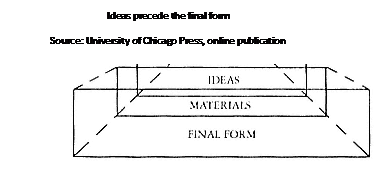 Literature and Architecture: Parallels between the Abstract and Concrete - Sheet1