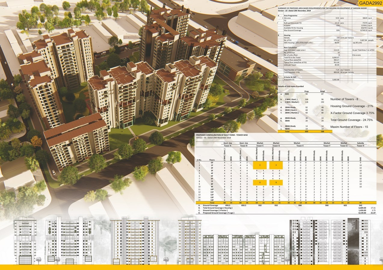 Re-Thinking Sarojini Nagar by Mitali Juneja - Sheet3