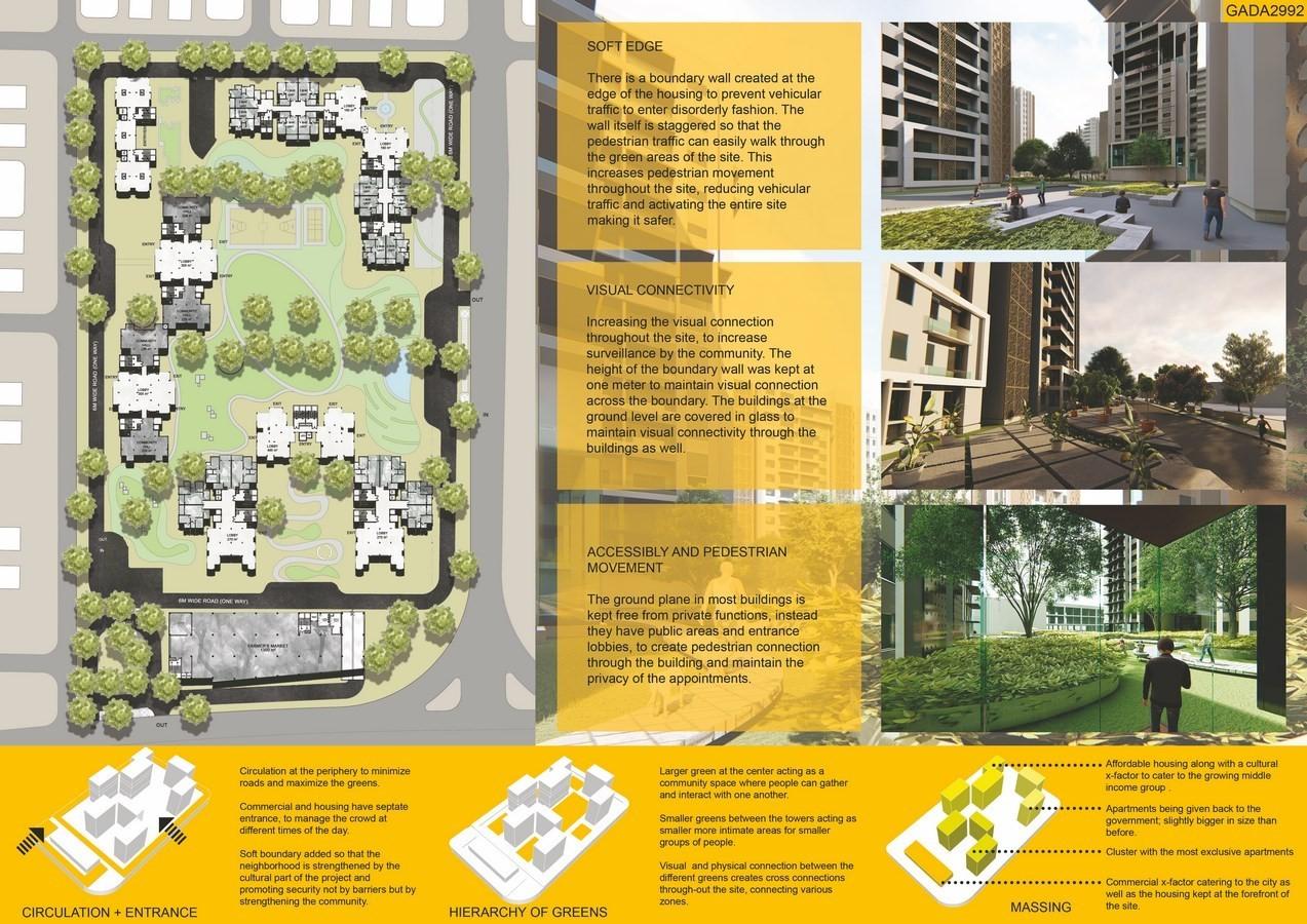 Re-Thinking Sarojini Nagar by Mitali Juneja - Sheet2