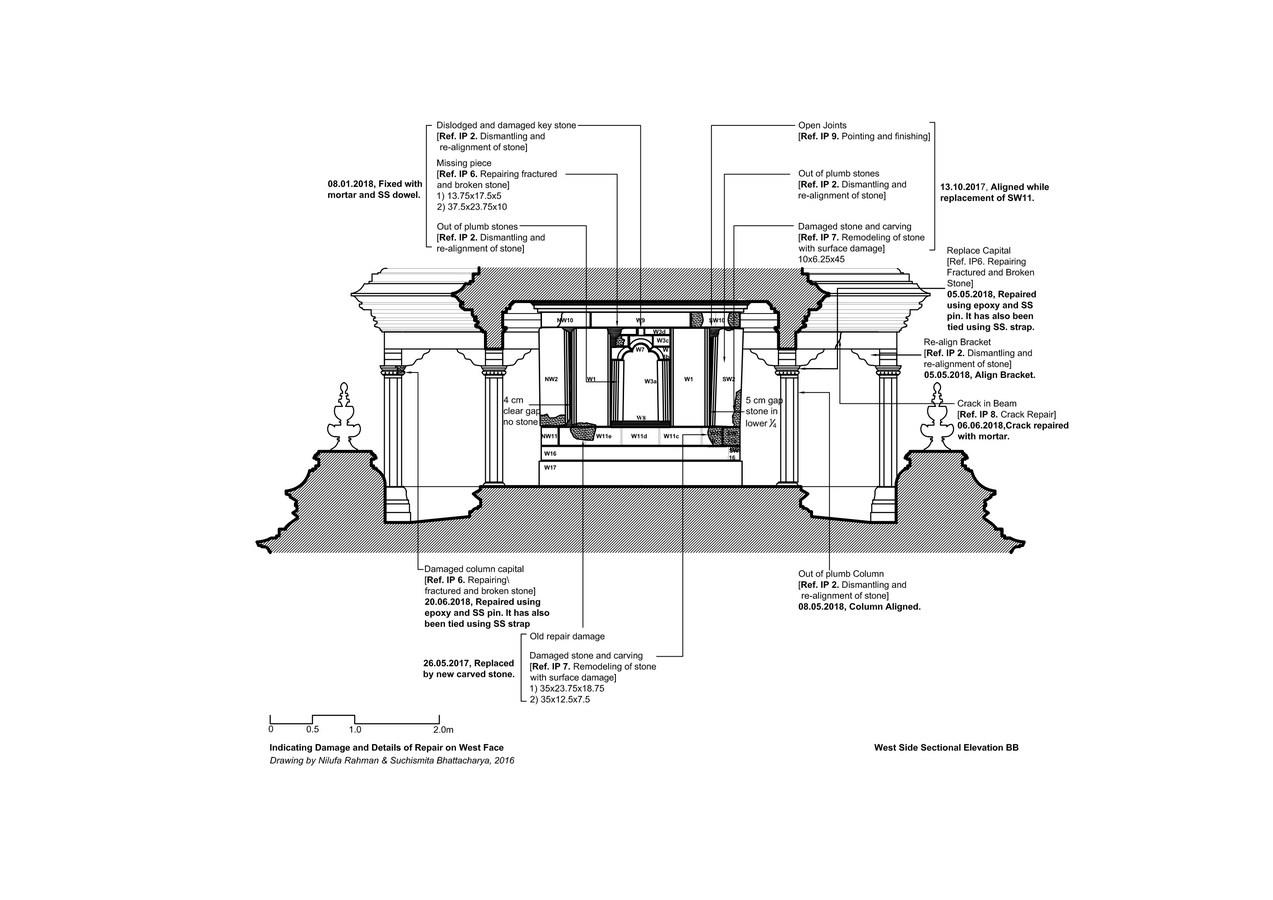 Krishna Temple by Neeta Das - Sheet22