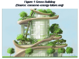 Are India's Current Sustainable Design Practices Ready to deal with the Imminent Climate Change