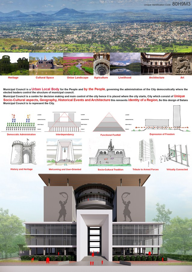 Satara Municipal Council Design Proposal - Finalist By Studio UD+AC - Sheet2
