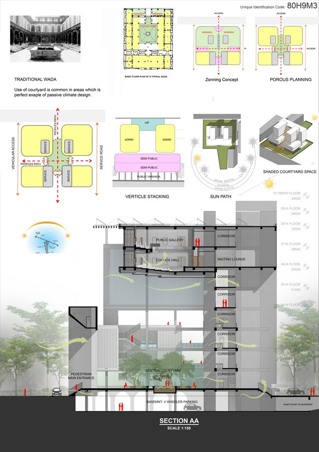 Satara Municipal Council Design Proposal - Finalist By Studio UD+AC - Sheet3