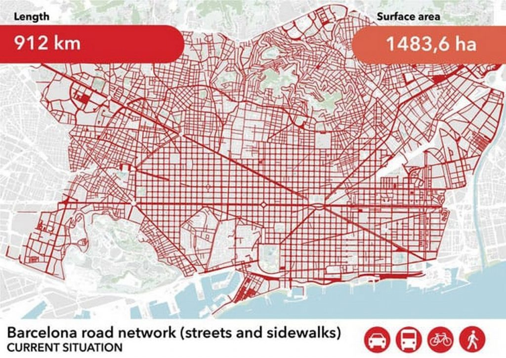 What does it take to revive a city - A case study of Barcelona - sheet3