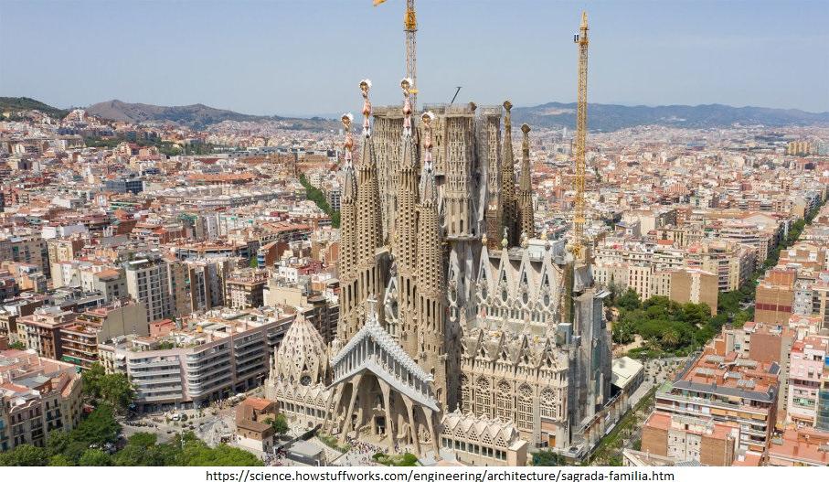 15 Projects by Antoni Gaudi- SAGRADA FAMILIA