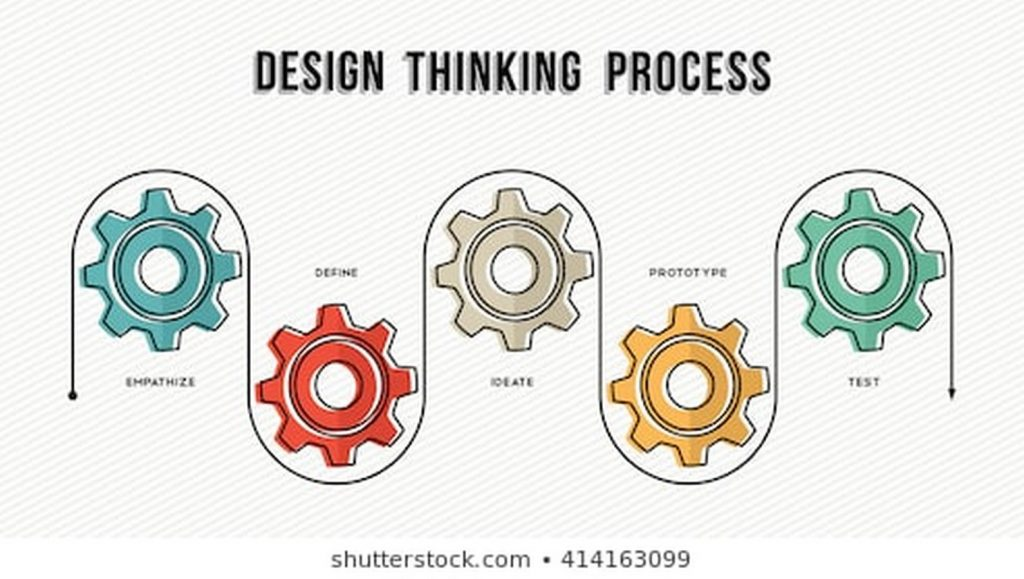 The next generation should be better trained in Design Thinking. Here's why - sheet2
