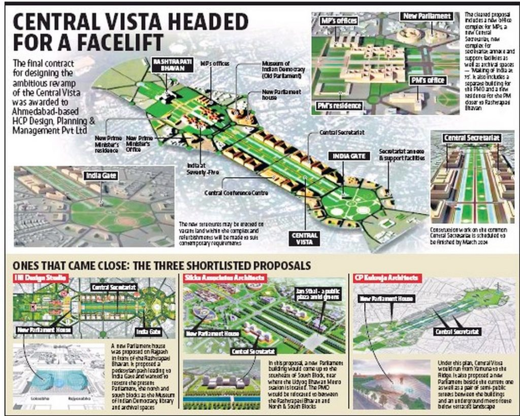 Ahmedabad based Ar. Bimal Patel's HCP on redevelopment of Central Vista Common Central Secretariat and Parliament in Delhi - sheet8