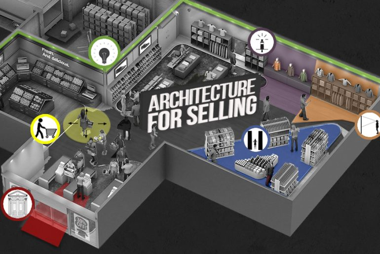 Architecture For Selling – Analyzing Retail Interior Spaces
