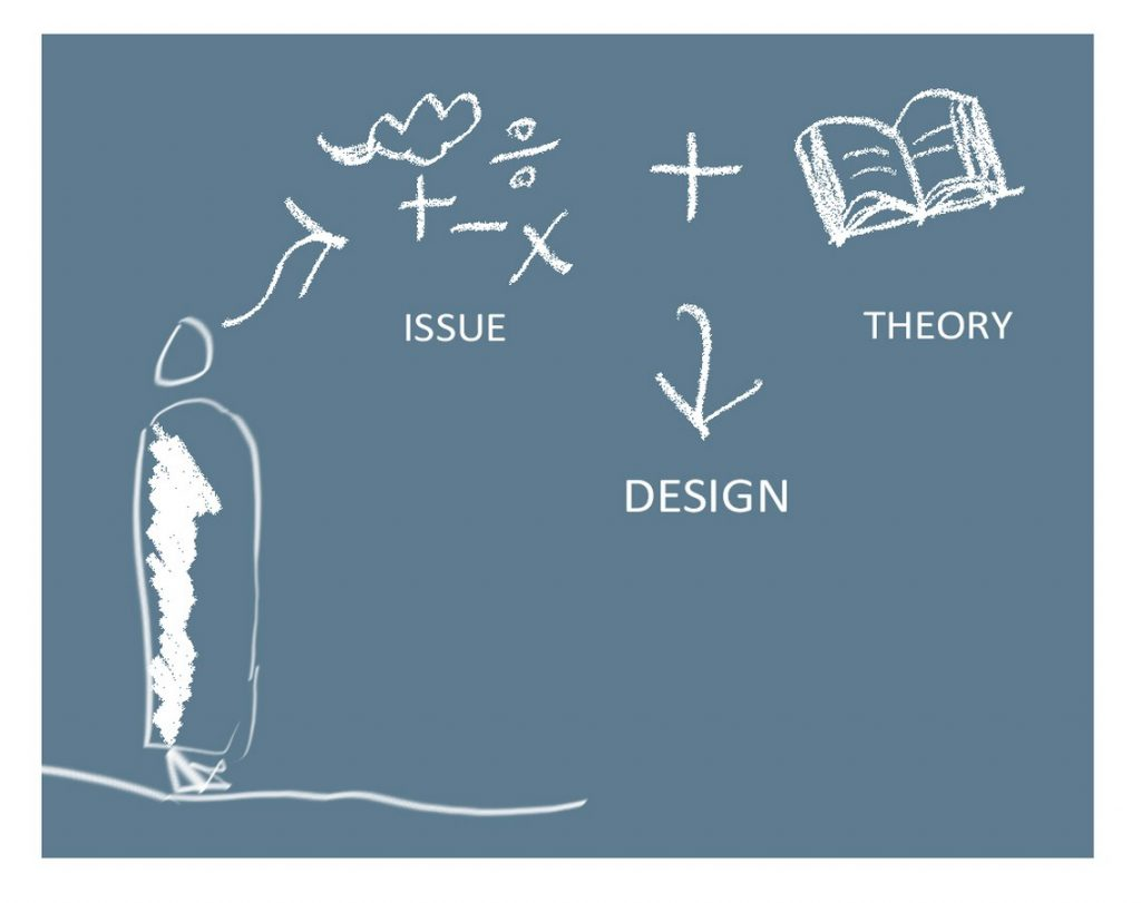 5 Tips for balancing the technical and theoretical part of any design process-1