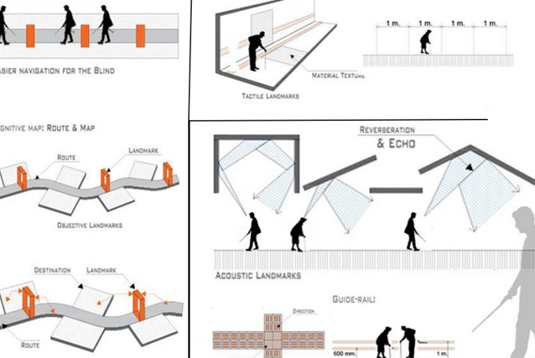 Designing With The Blind In Mind - Rethinking The Future