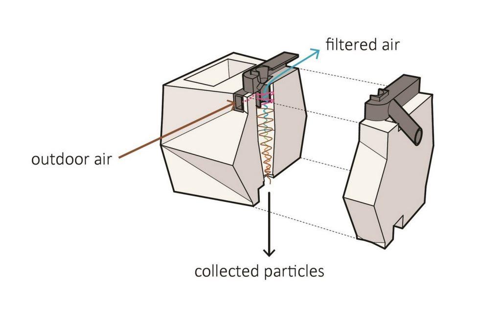 Alternative Materials - Pollution absorbing bricks -