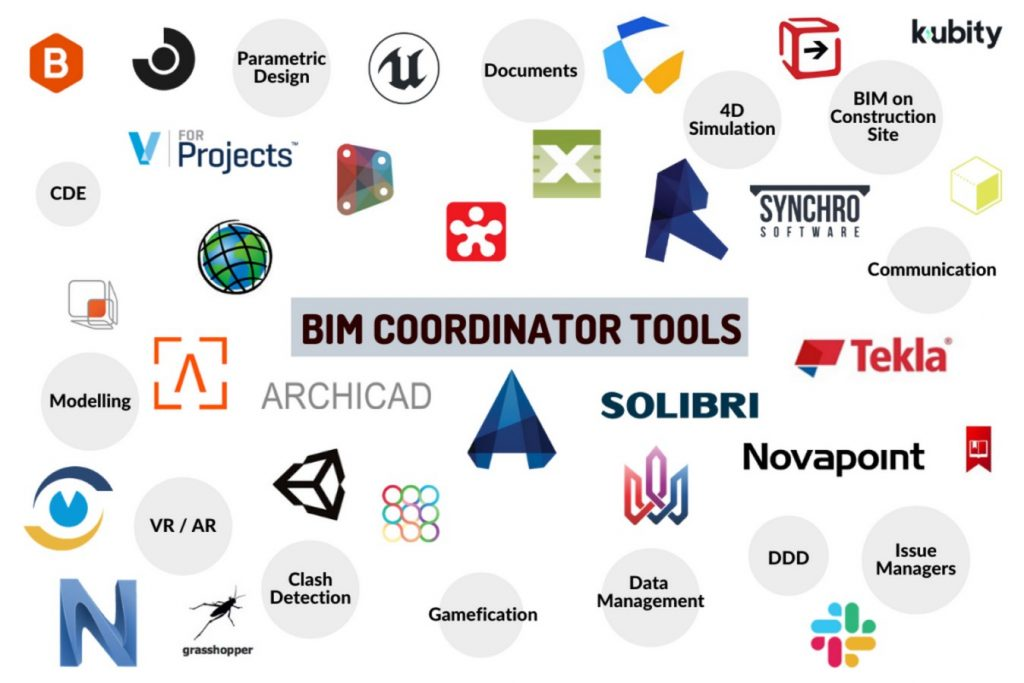 15 BIM Facts Every Architect Must Know -8