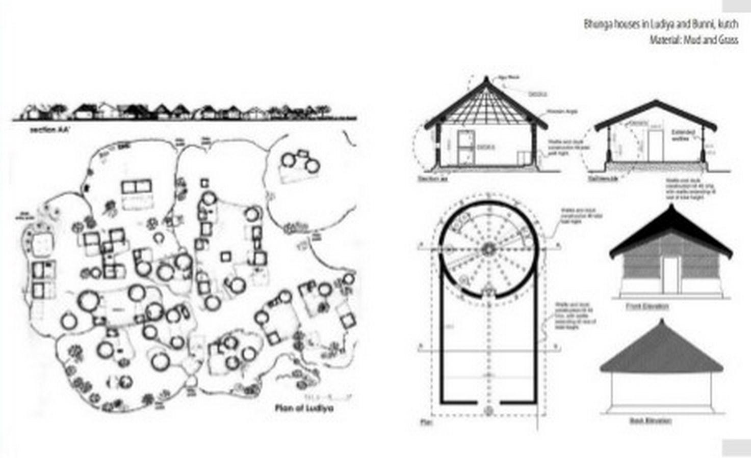 A contextual approach to design - Sheet1