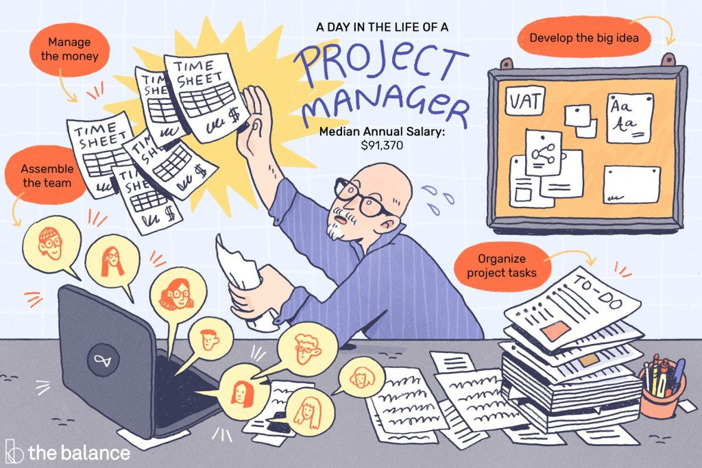 Project Management for Architects- A necessity or just another career option -1